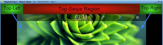 /static/files/top_swipe_regions.jpg